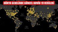 Covid Dünya Bilançosu: 1 Milyon 140 Bin Tanı, 61 Bin Ölüm